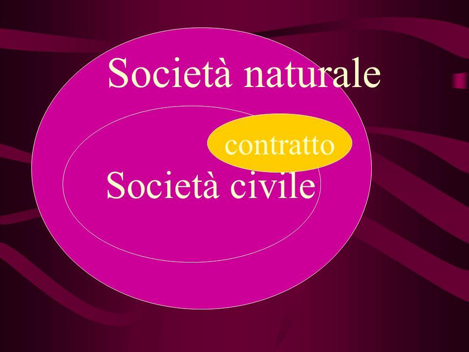 Società naturale Società civile contratto