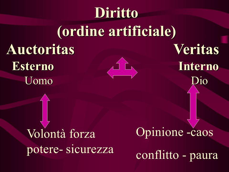 Diritto (ordine artificiale) Esterno Interno Opinione -caos