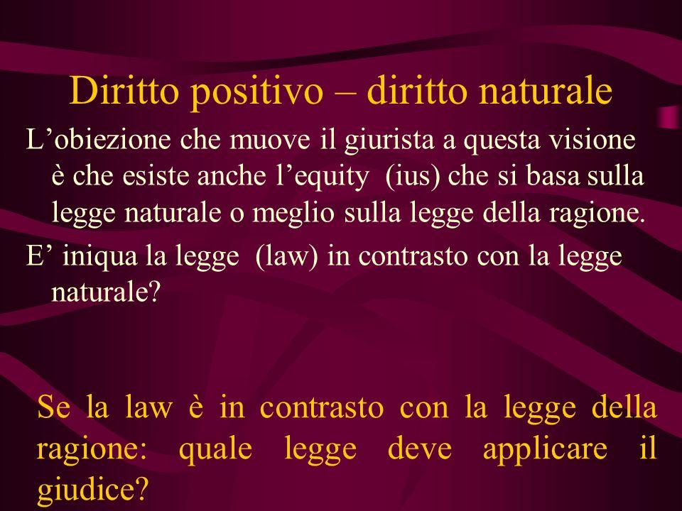 Diritto positivo – diritto naturale