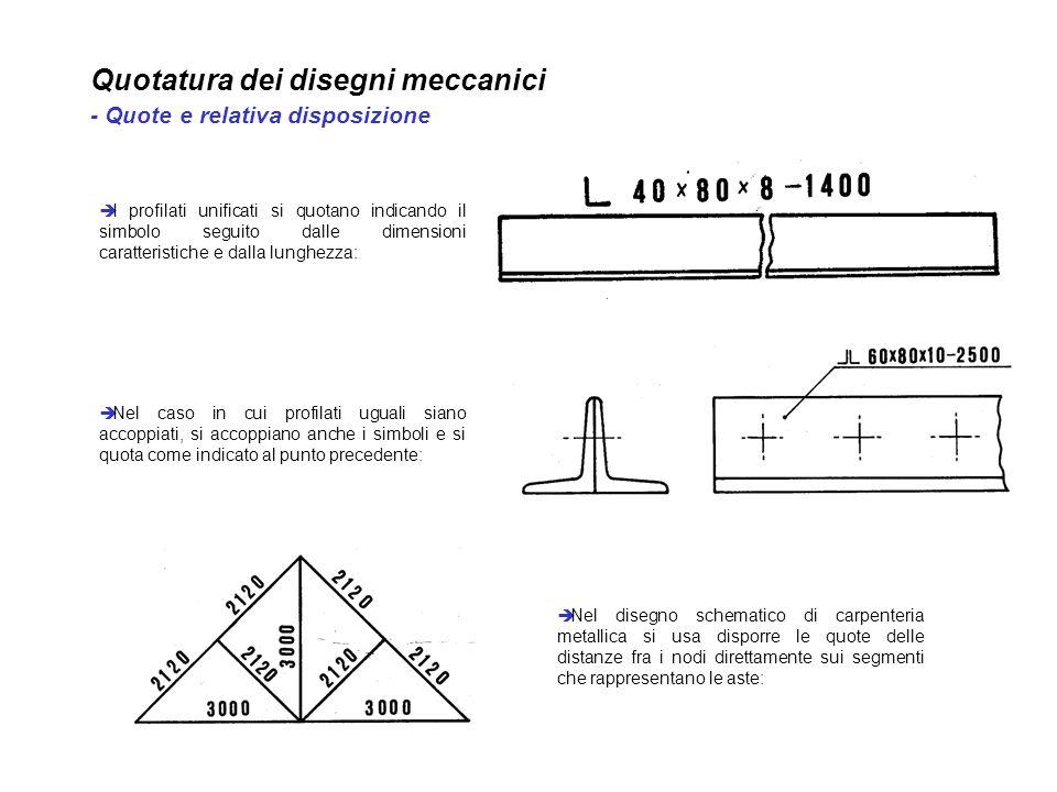 Quotatura dei disegni meccanici - Quote e relativa disposizione