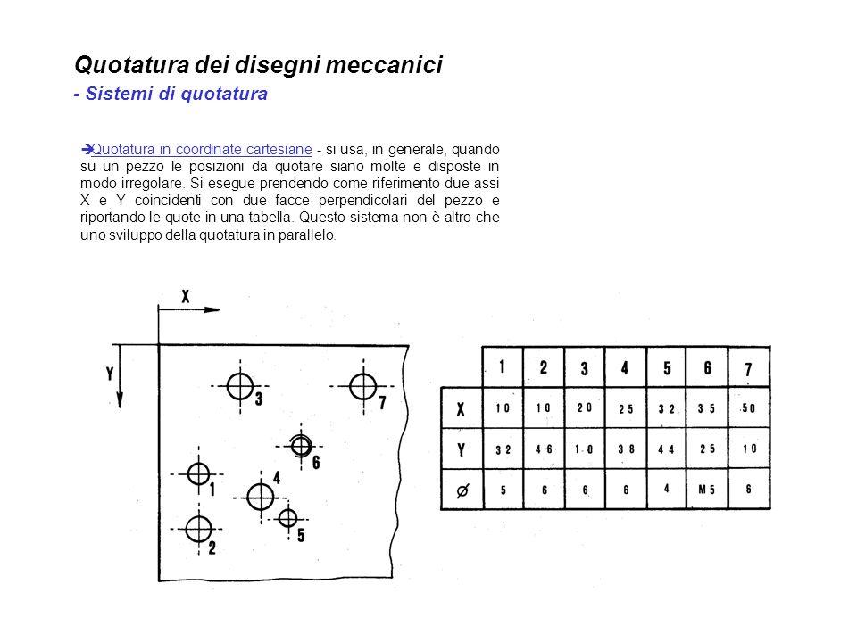 Quotatura dei disegni meccanici - Sistemi di quotatura