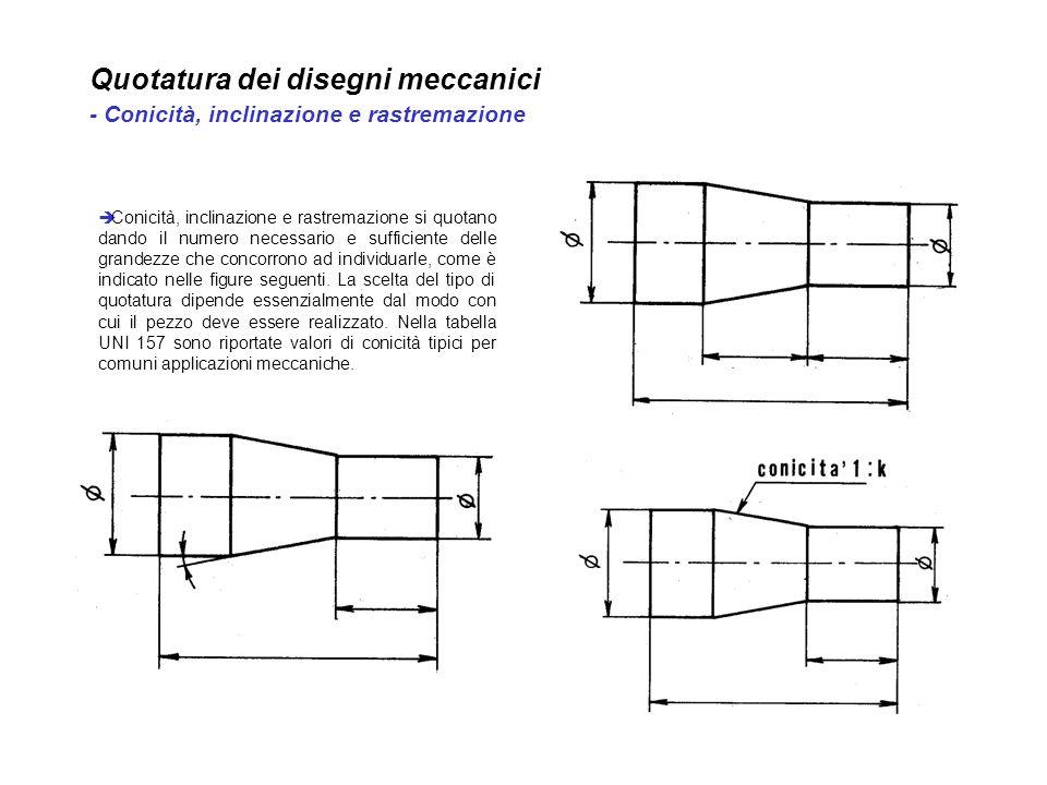 Quotatura dei disegni meccanici - Conicità, inclinazione e rastremazione