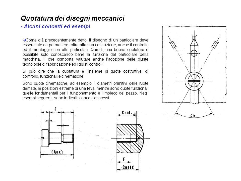 Quotatura dei disegni meccanici - Alcuni concetti ed esempi
