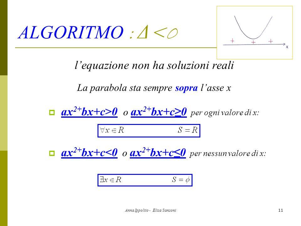 ALGORITMO : Δ<0 l'equazione non ha soluzioni reali
