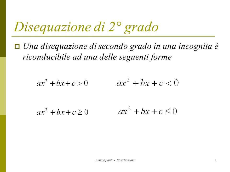 Disequazione di 2° grado