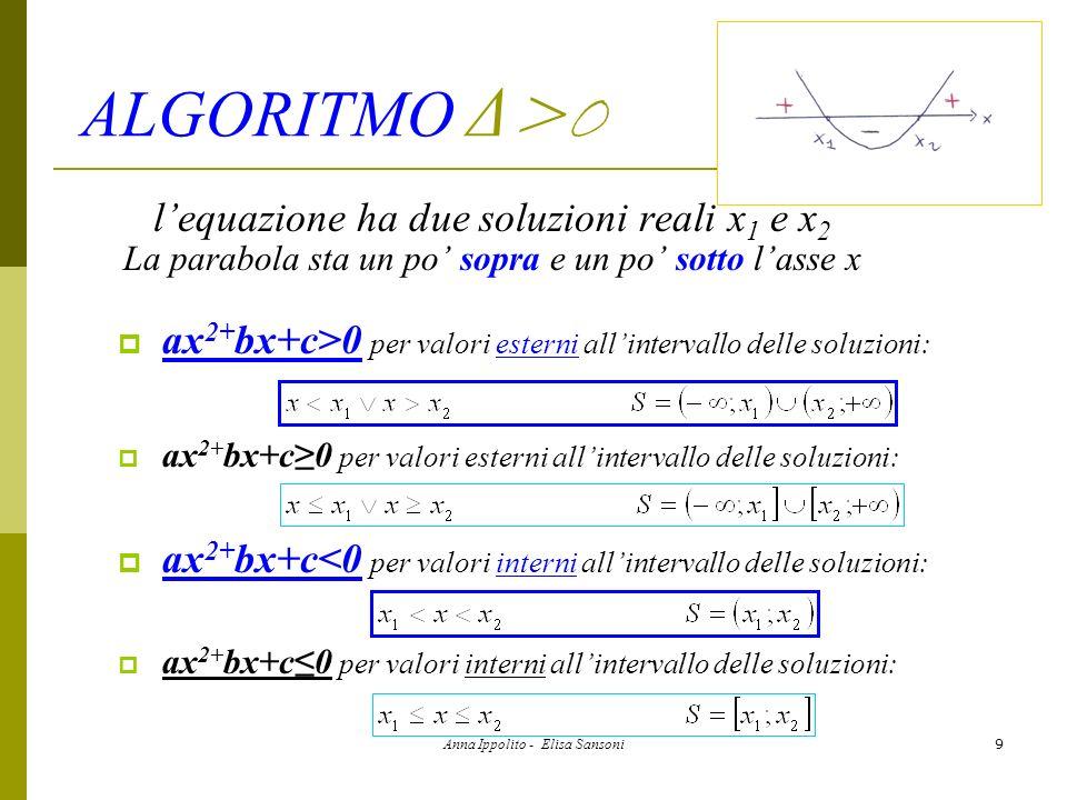 ALGORITMO Δ>0 l'equazione ha due soluzioni reali x1 e x2