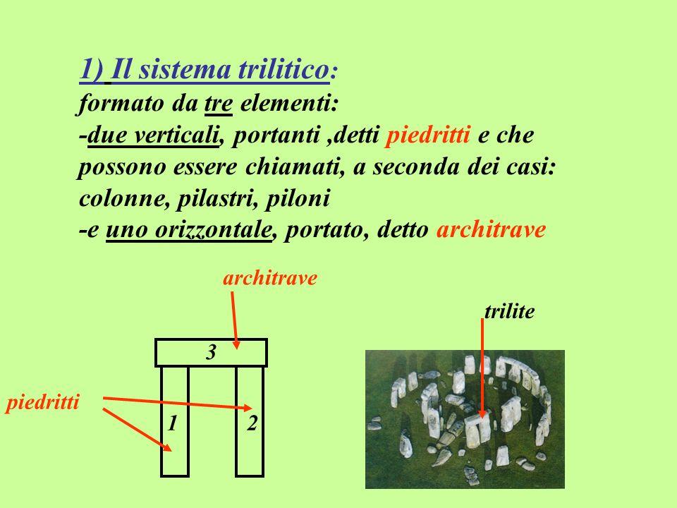 1) Il sistema trilitico: