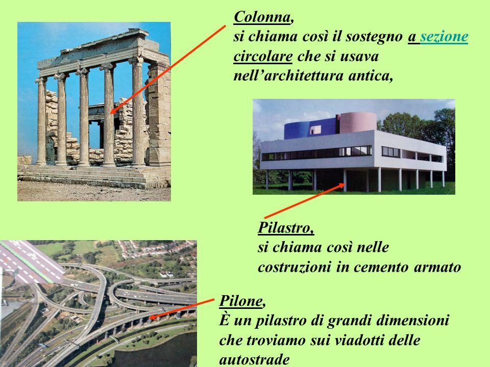 Colonna, si chiama così il sostegno a sezione. circolare che si usava. nell'architettura antica, Pilastro,
