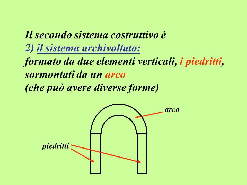 Il secondo sistema costruttivo è 2) il sistema archivoltato: