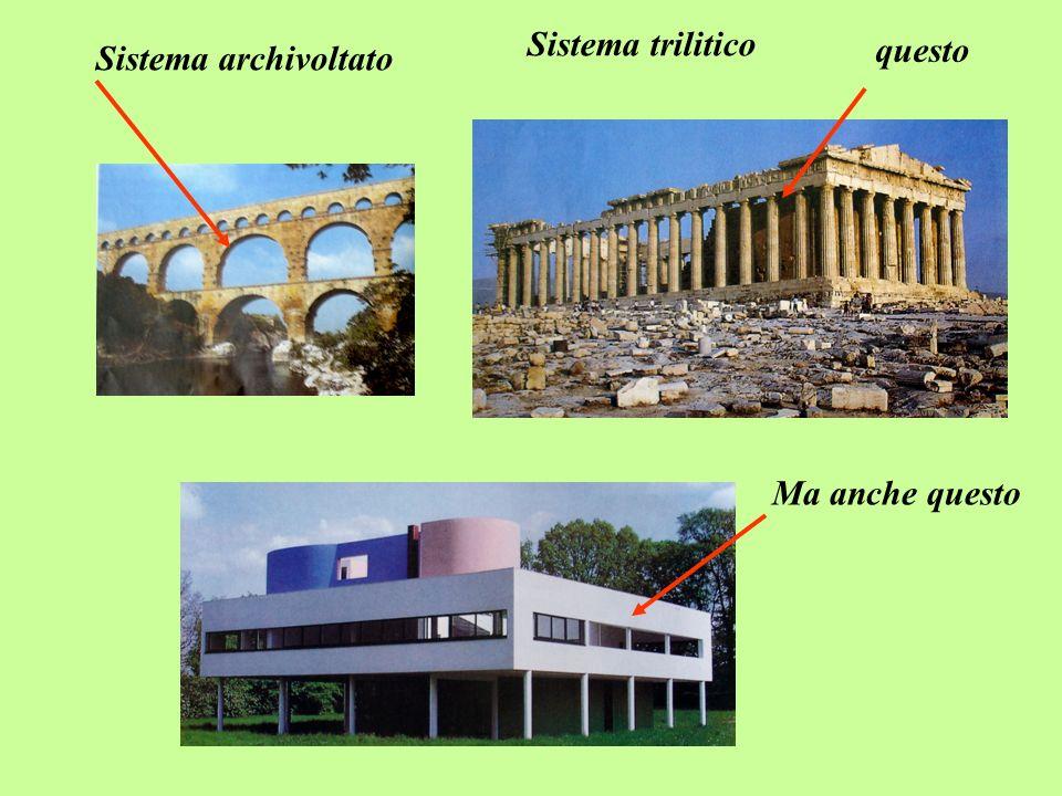 Sistema trilitico questo Sistema archivoltato Ma anche questo