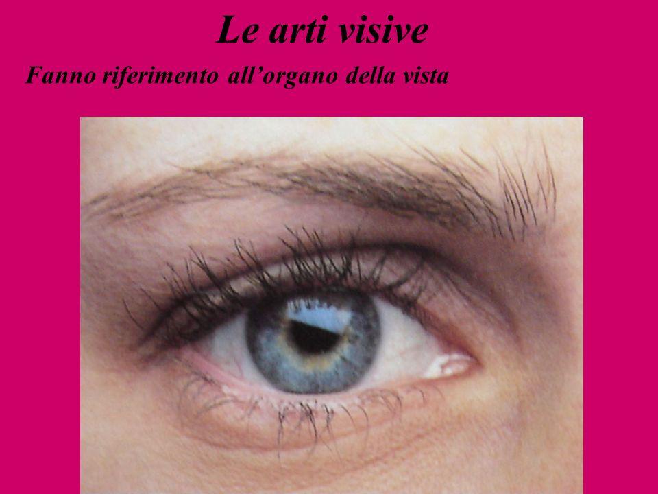 Le arti visive Fanno riferimento all'organo della vista