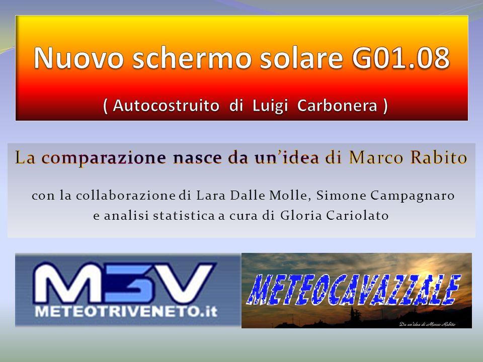 Nuovo schermo solare G01.08 ( Autocostruito di Luigi Carbonera )