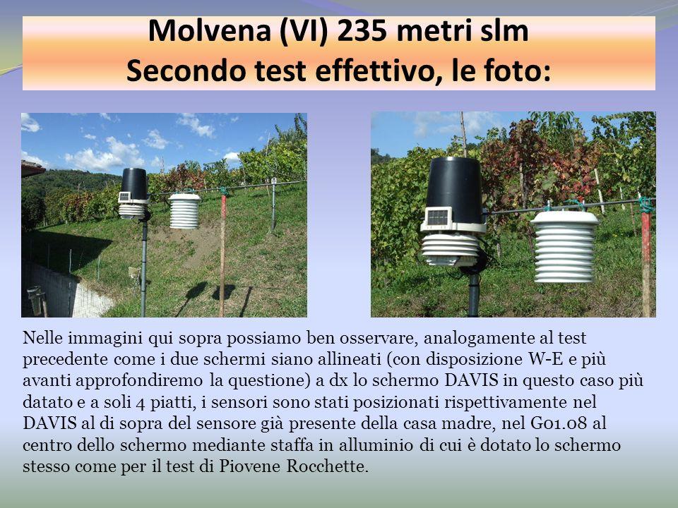 Molvena (VI) 235 metri slm Secondo test effettivo, le foto: