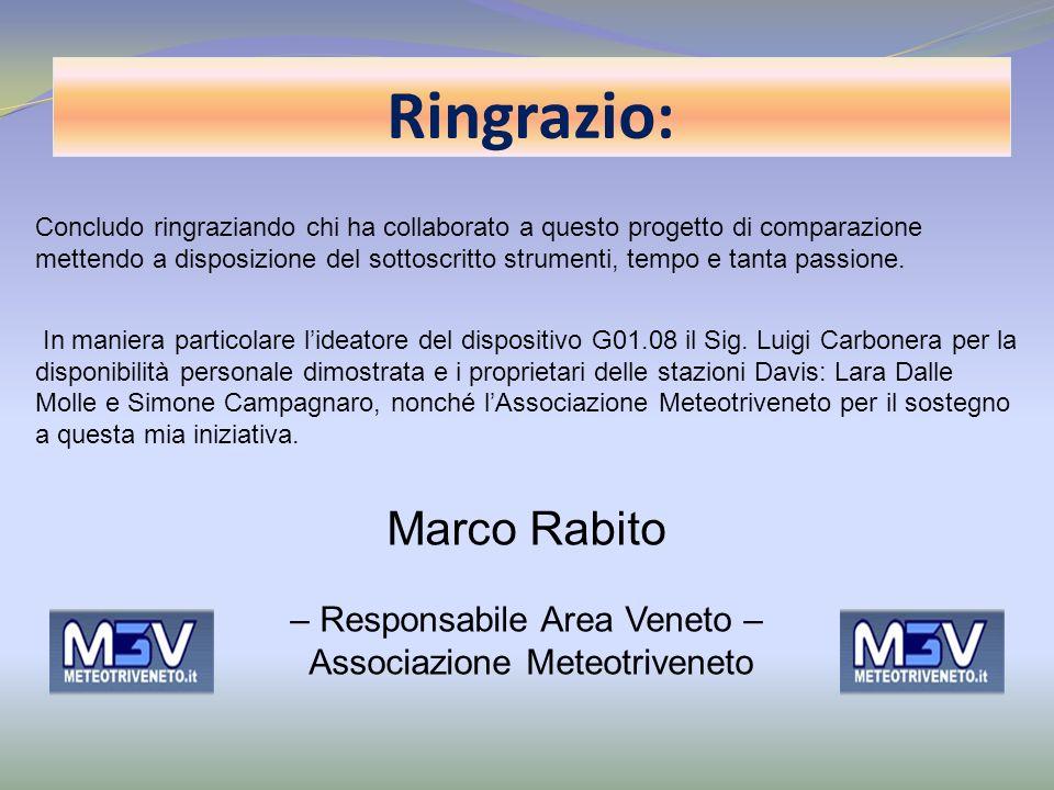 Ringrazio: Marco Rabito – Responsabile Area Veneto –
