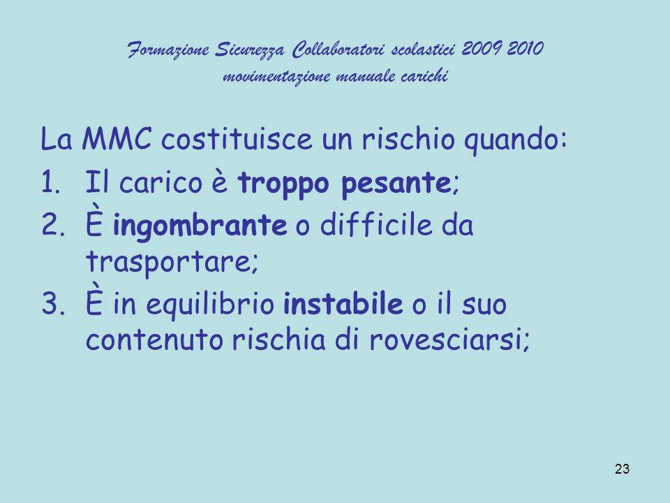 La MMC costituisce un rischio quando: Il carico è troppo pesante;