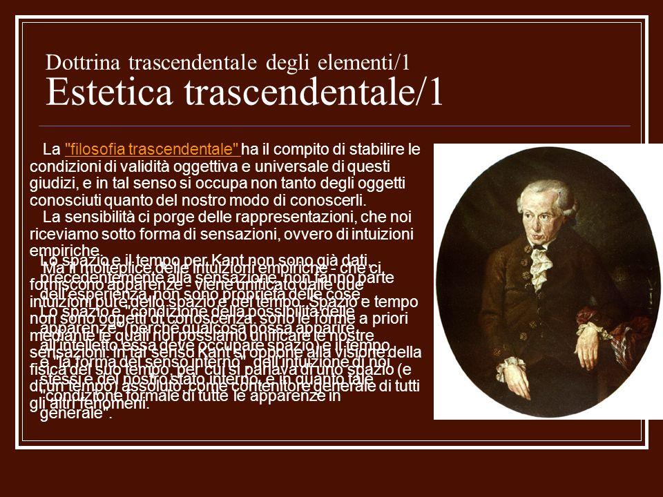 Dottrina trascendentale degli elementi/1 Estetica trascendentale/1