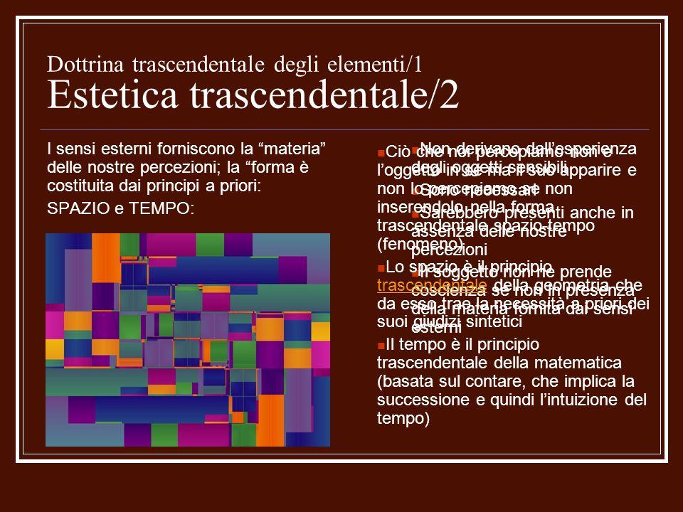 Dottrina trascendentale degli elementi/1 Estetica trascendentale/2