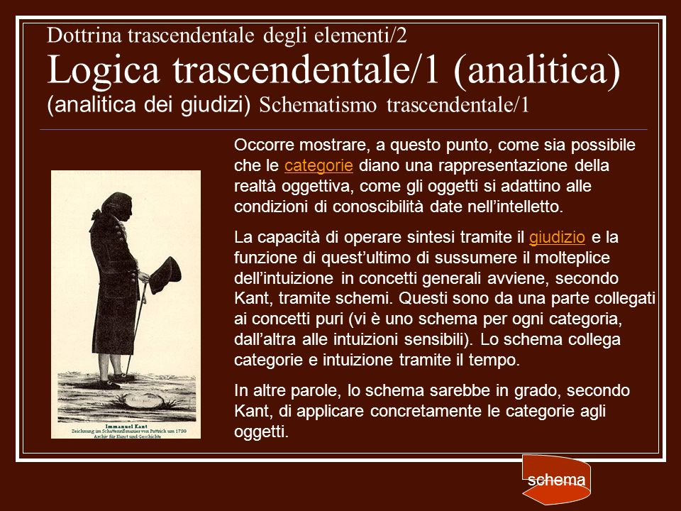 Dottrina trascendentale degli elementi/2 Logica trascendentale/1 (analitica) (analitica dei giudizi) Schematismo trascendentale/1