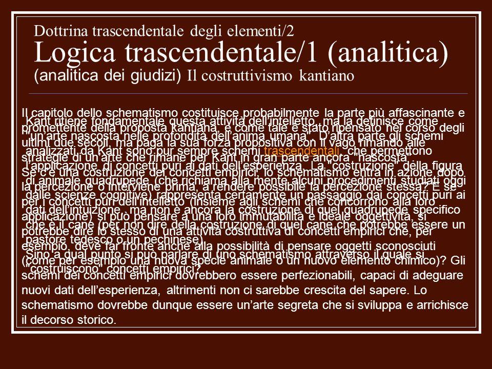 Dottrina trascendentale degli elementi/2 Logica trascendentale/1 (analitica) (analitica dei giudizi) Il costruttivismo kantiano