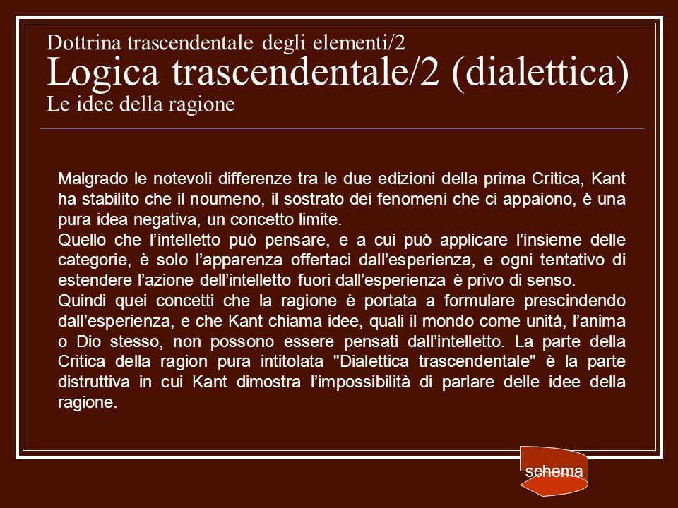 Dottrina trascendentale degli elementi/2 Logica trascendentale/2 (dialettica) Le idee della ragione