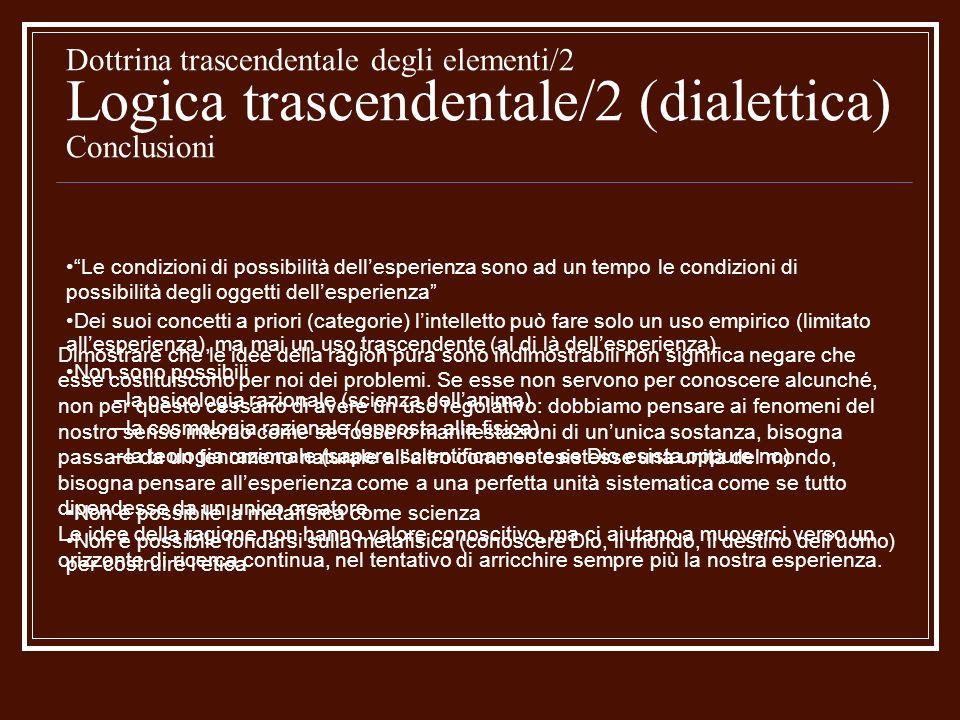 Dottrina trascendentale degli elementi/2 Logica trascendentale/2 (dialettica) Conclusioni
