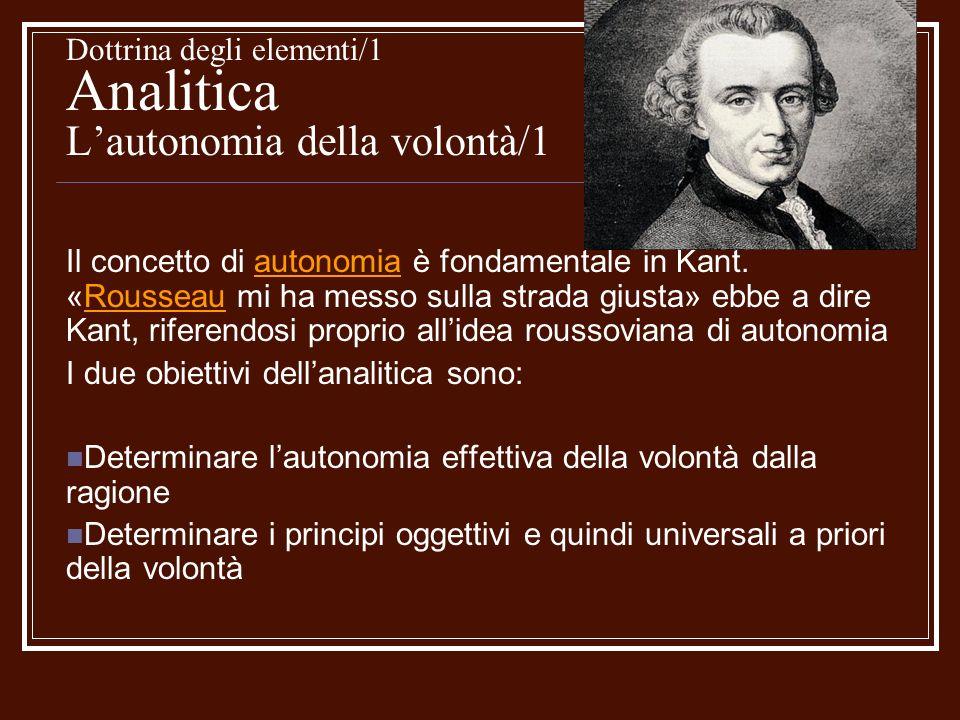 Dottrina degli elementi/1 Analitica L'autonomia della volontà/1