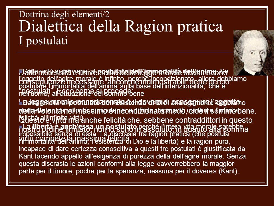 Dottrina degli elementi/2 Dialettica della Ragion pratica I postulati