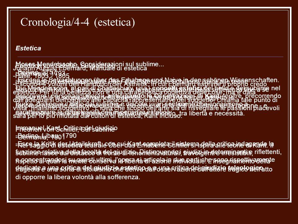 Cronologia/4-4 (estetica)