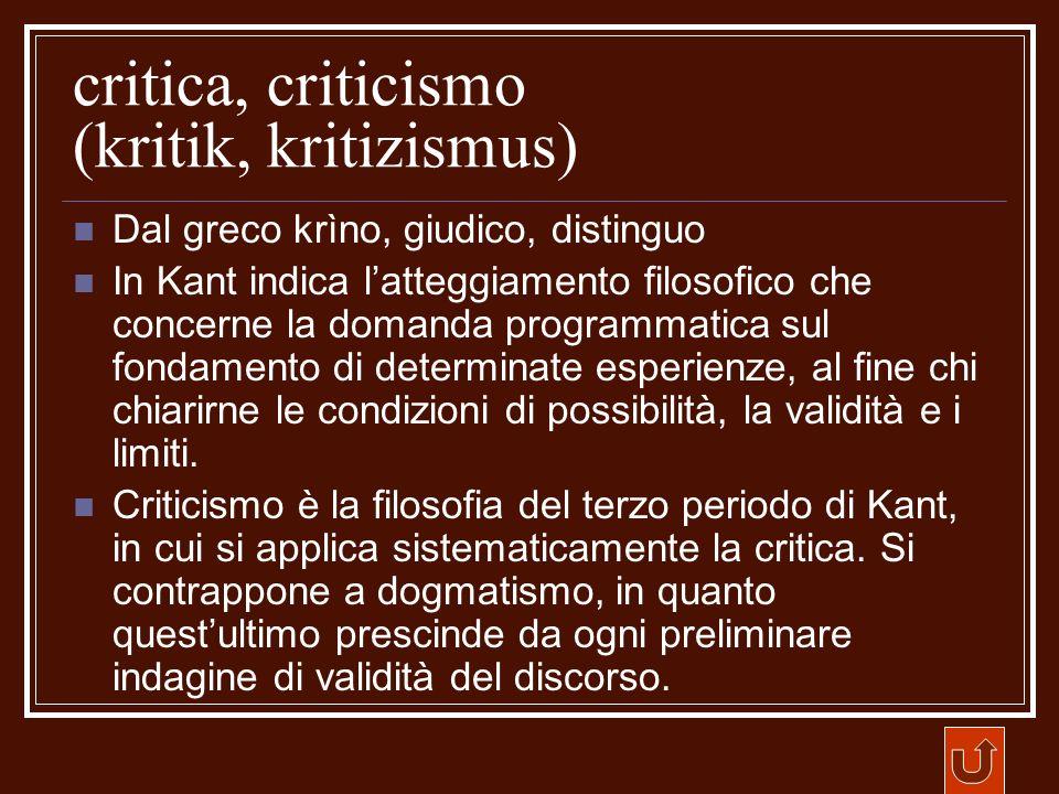 critica, criticismo (kritik, kritizismus)