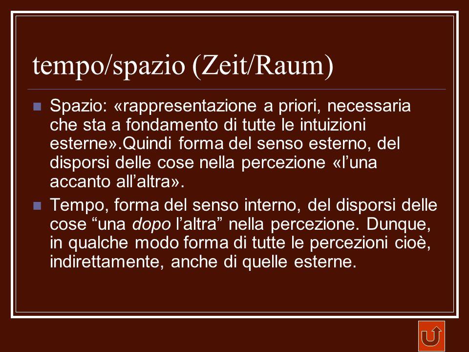 tempo/spazio (Zeit/Raum)