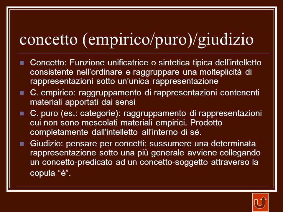 concetto (empirico/puro)/giudizio