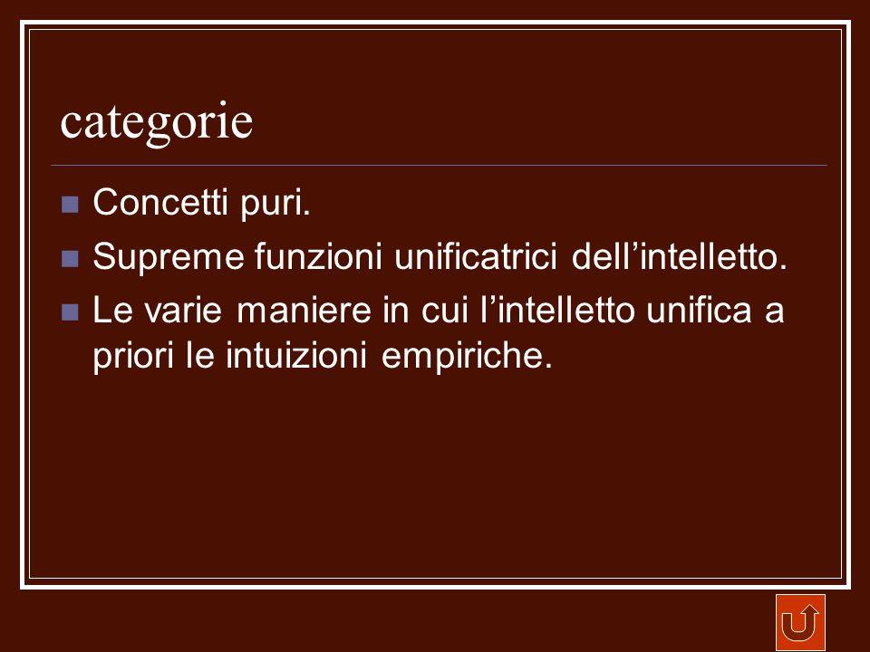categorie Concetti puri.