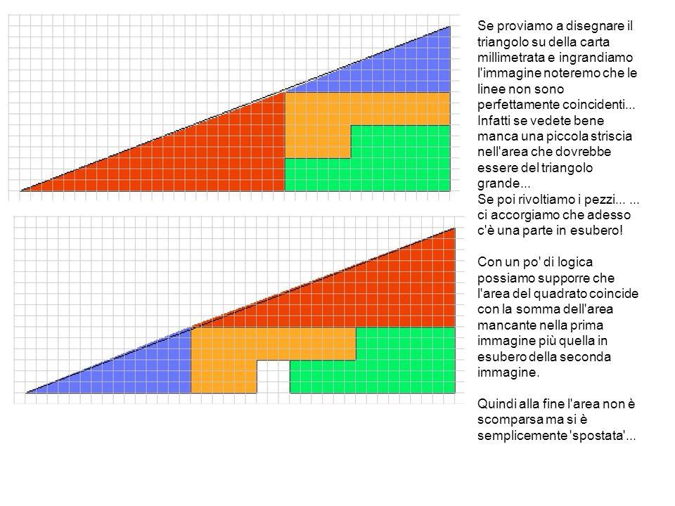 Se proviamo a disegnare il triangolo su della carta millimetrata e ingrandiamo l immagine noteremo che le linee non sono perfettamente coincidenti...