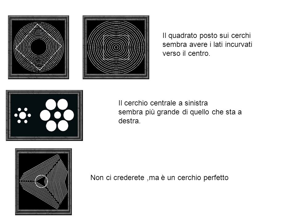 Il quadrato posto sui cerchi sembra avere i lati incurvati verso il centro.