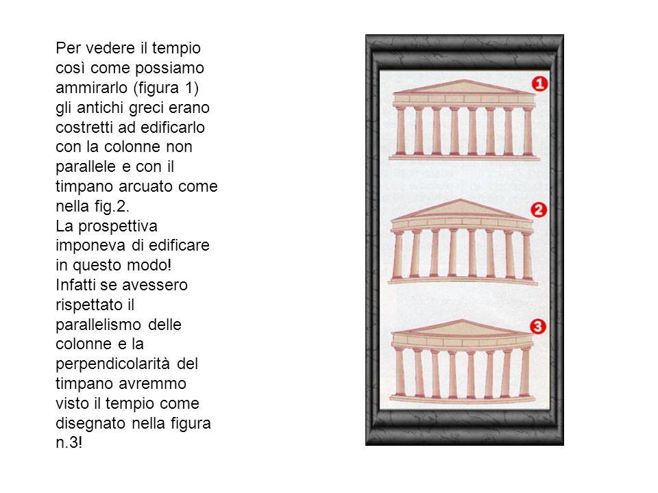 Per vedere il tempio così come possiamo ammirarlo (figura 1) gli antichi greci erano costretti ad edificarlo con la colonne non parallele e con il timpano arcuato come nella fig.2.