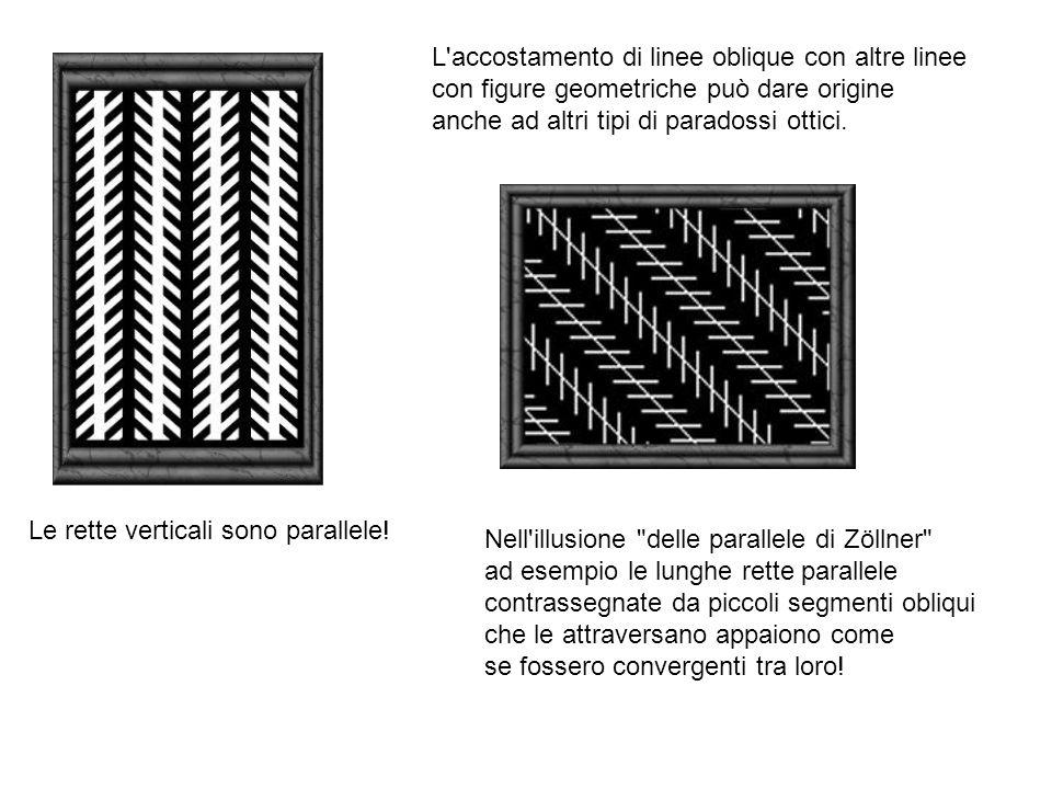 L accostamento di linee oblique con altre linee