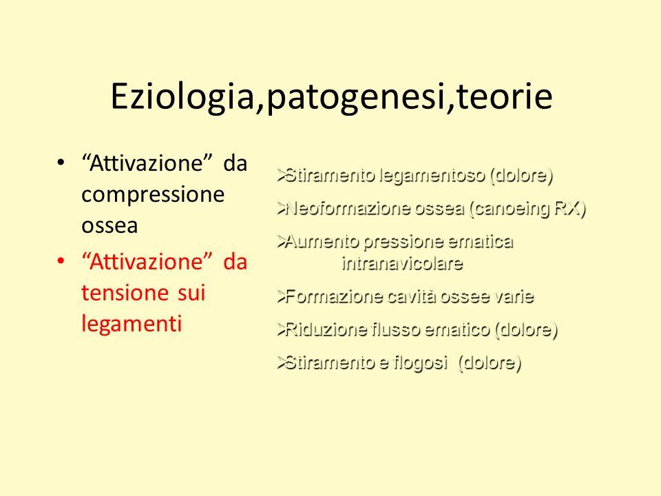 Eziologia,patogenesi,teorie
