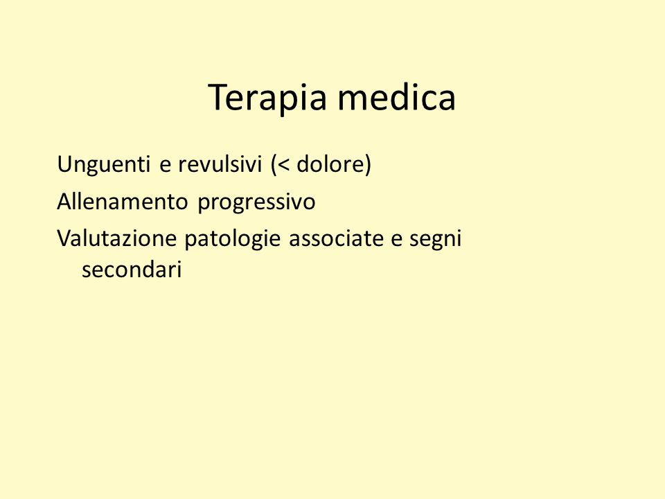 Terapia medica Unguenti e revulsivi (< dolore)