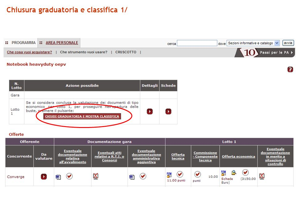 Chiusura graduatoria e classifica 1/