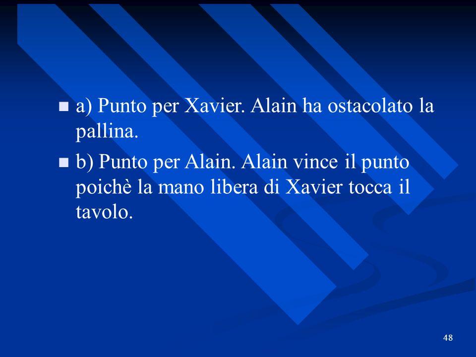a) Punto per Xavier. Alain ha ostacolato la pallina.