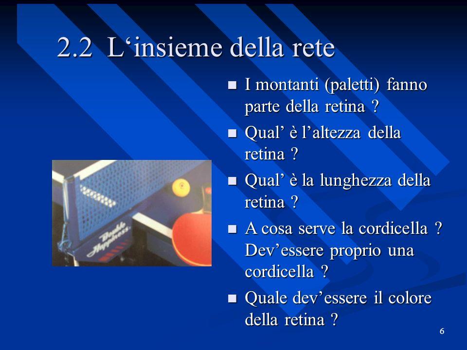 2.2 L'insieme della rete I montanti (paletti) fanno parte della retina Qual' è l'altezza della retina