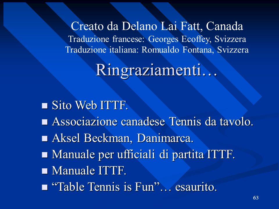 Ringraziamenti… Creato da Delano Lai Fatt, Canada Sito Web ITTF.