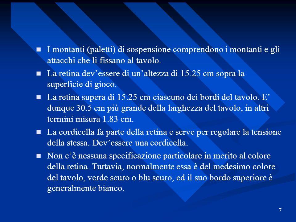 I montanti (paletti) di sospensione comprendono i montanti e gli attacchi che li fissano al tavolo.