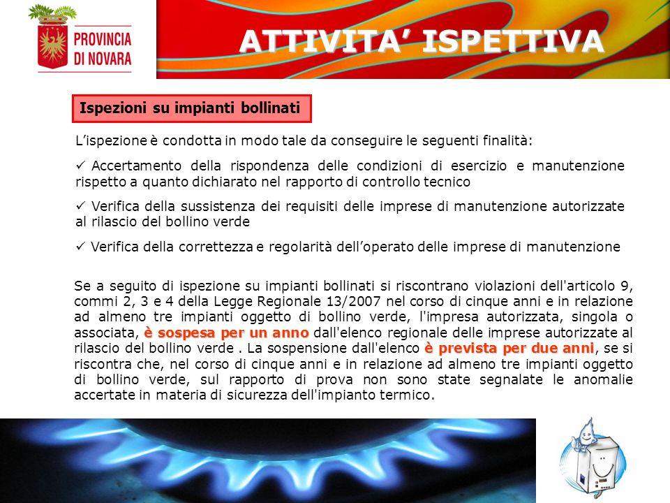 ATTIVITA' ISPETTIVA Ispezioni su impianti bollinati