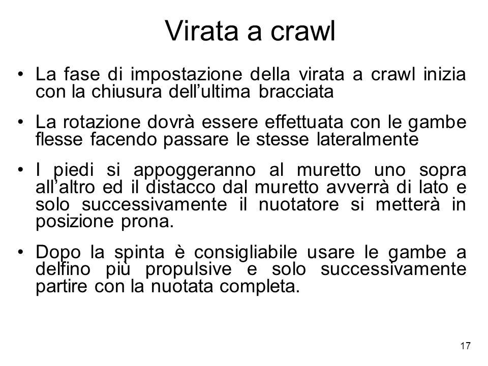 Virata a crawlLa fase di impostazione della virata a crawl inizia con la chiusura dell'ultima bracciata.