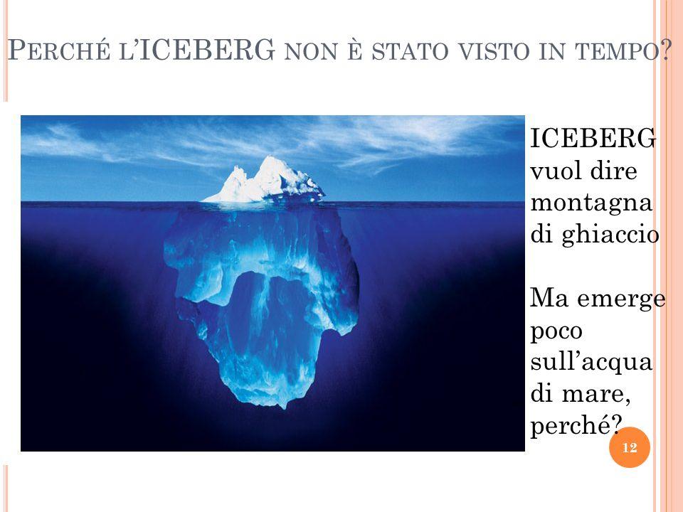 Perché l'ICEBERG non è stato visto in tempo