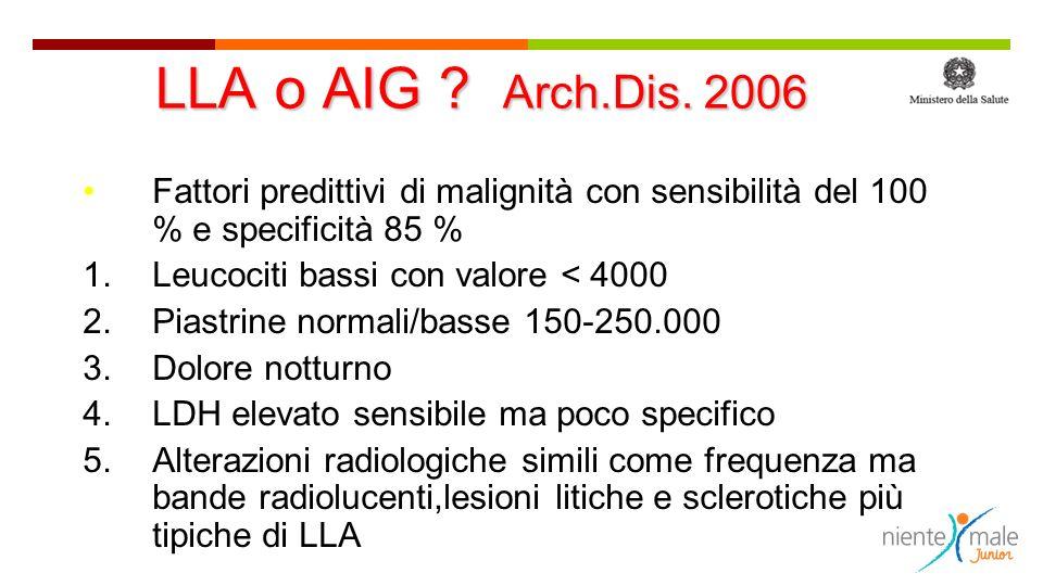 LLA o AIG Arch.Dis. 2006 Fattori predittivi di malignità con sensibilità del 100 % e specificità 85 %