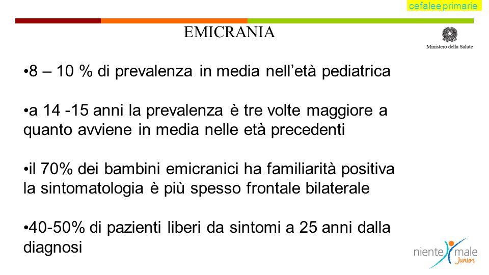 8 – 10 % di prevalenza in media nell'età pediatrica