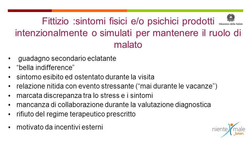 Fittizio :sintomi fisici e/o psichici prodotti intenzionalmente o simulati per mantenere il ruolo di malato