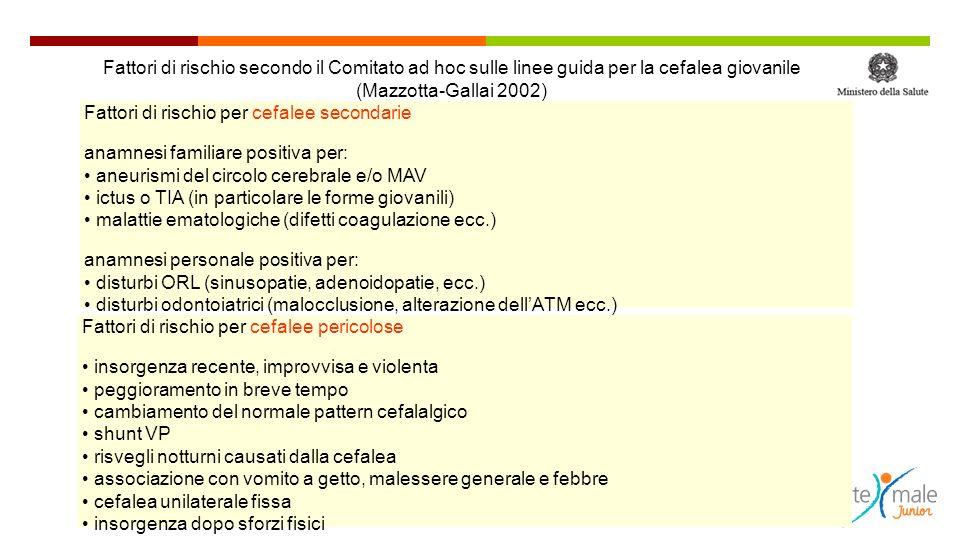Fattori di rischio secondo il Comitato ad hoc sulle linee guida per la cefalea giovanile (Mazzotta-Gallai 2002)